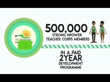 Npower Teach Recruitment 2020